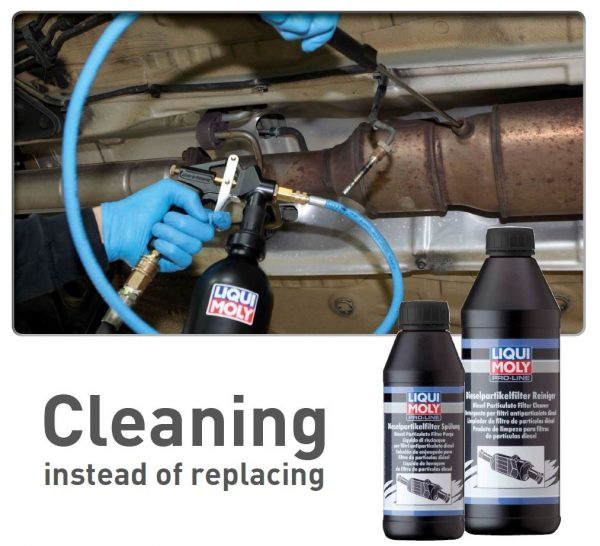 Liqui Moly DPF Cleaning Kit